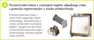 04_prezračevalni_sistem