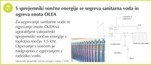 07_soncna_energija